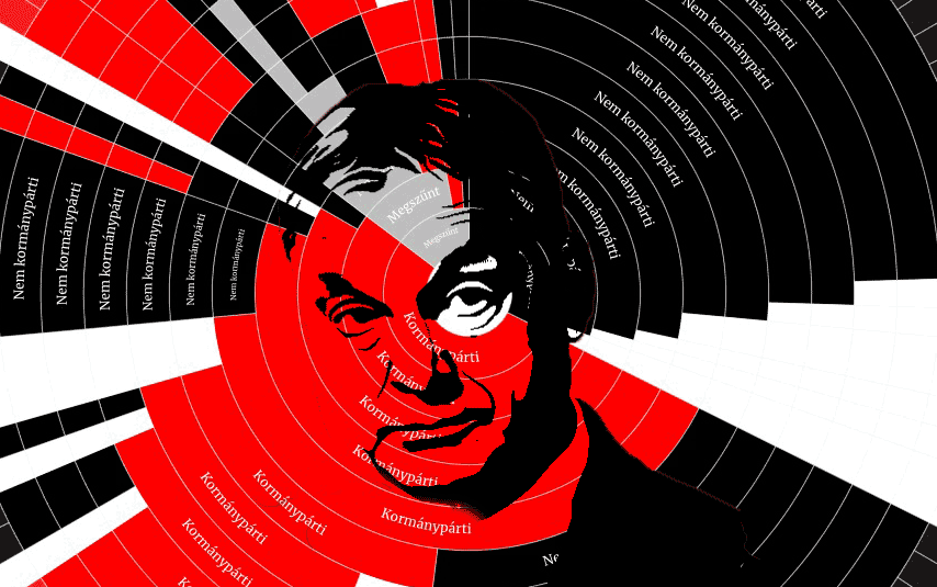 A magyar média elmúlt tíz éve / The past ten years of the Hungarian media