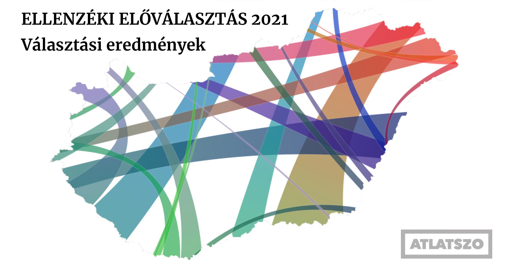 Ellenzéki előválasztás 2021 eredmények
