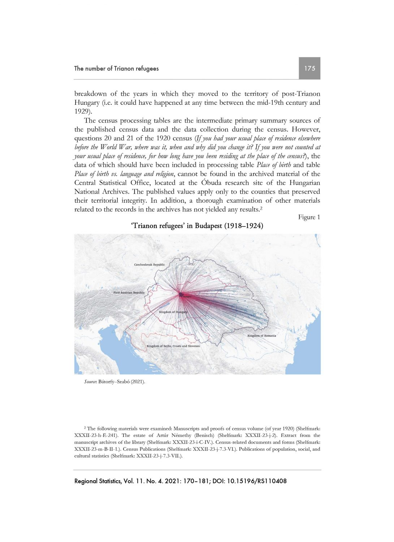 Gábor Koloh - The number of Trianon refugees / Regional Statistics Vol. 11 No. 4 2021: 170–181